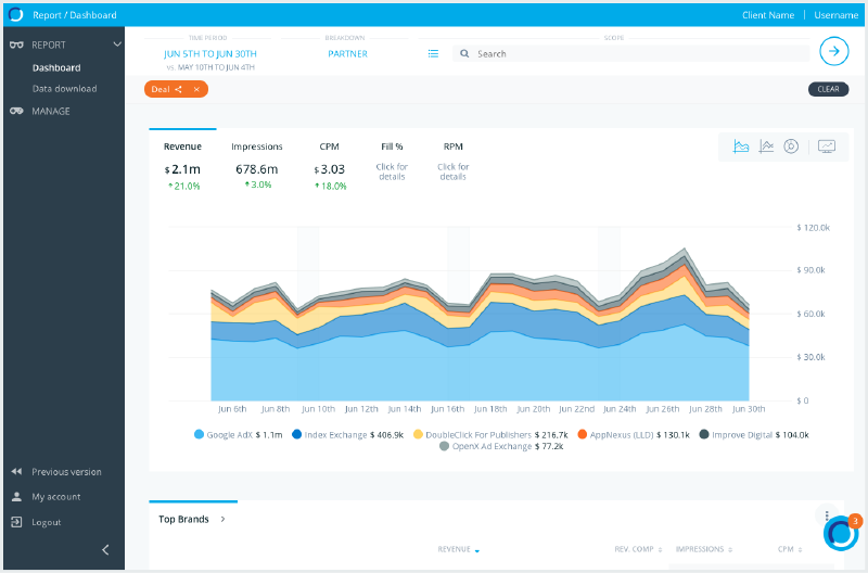 adomik data reporting tool dashboard