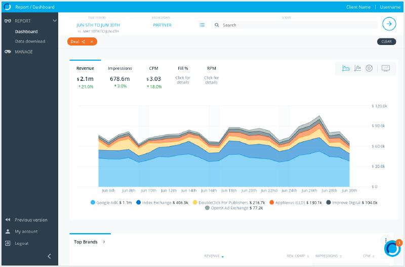 adomik data reporting tool dashboard