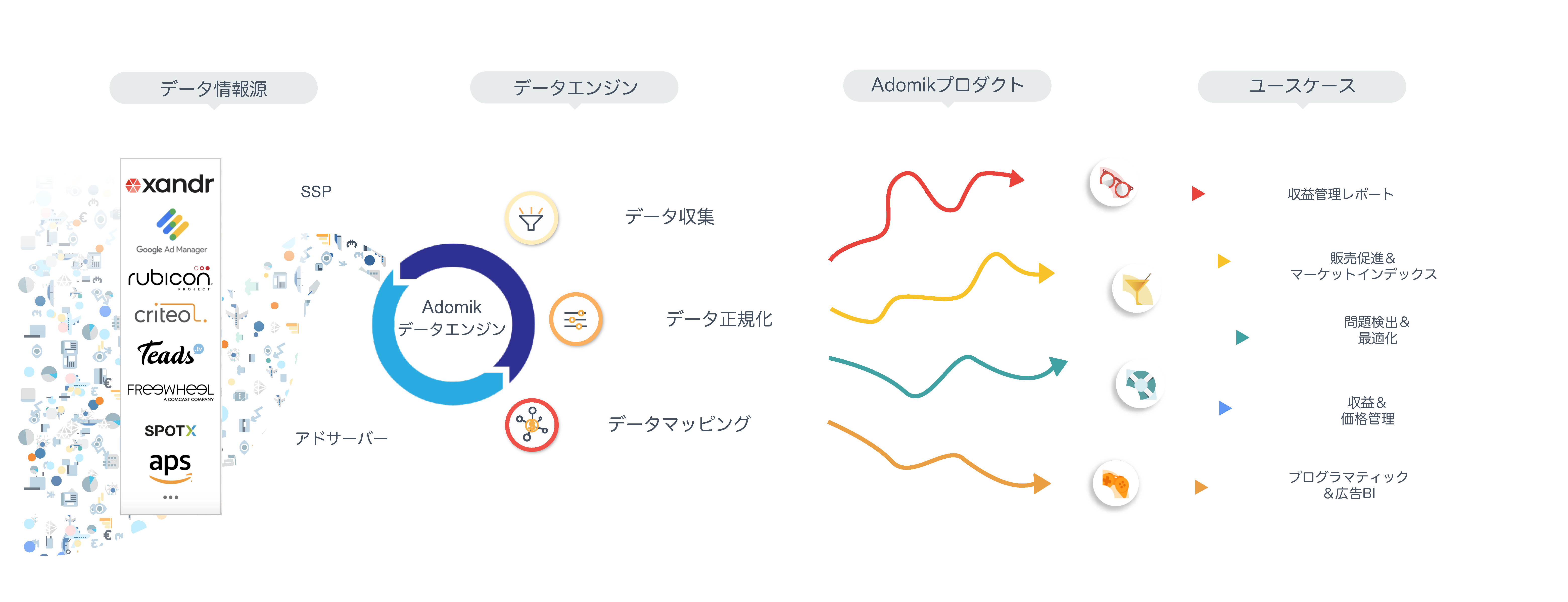 JP Data Engine Apps & use case Aug 2020