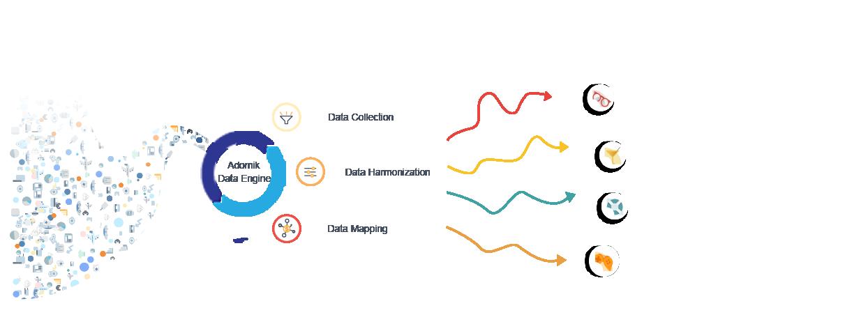 Adomik Data Engine July 2020