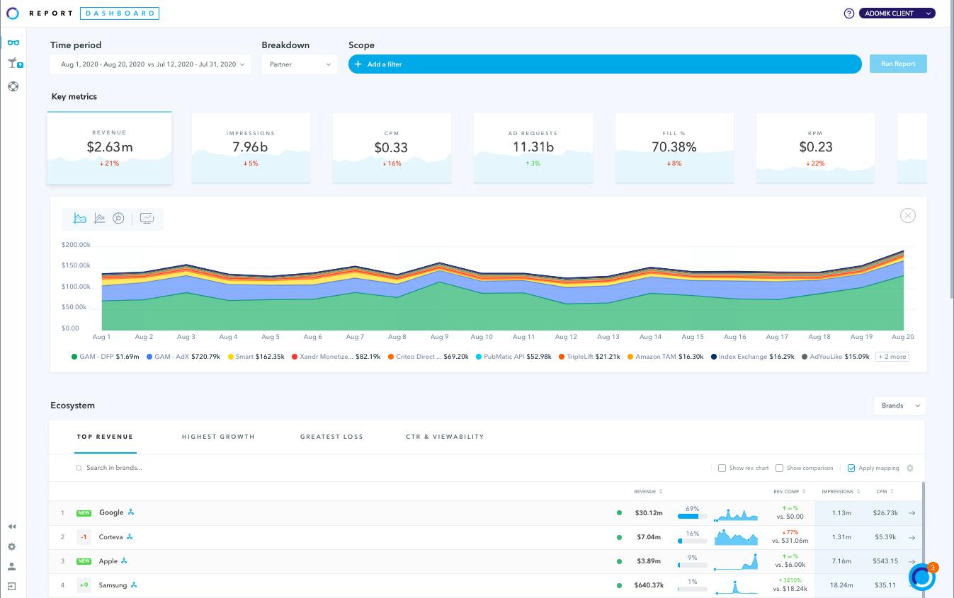New Report Dashboard UI_September 2020
