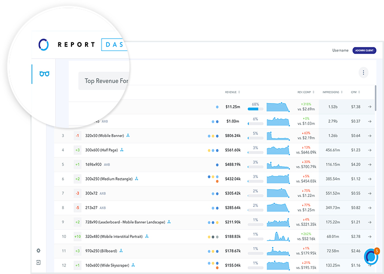 Adomik Report - Adomik Report - Data aggregation tool - Report Dashboard UI image