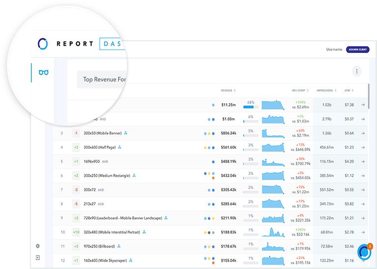 Adomik Report - Adomik Report - Data aggregation tool - Report Dashboard UI image