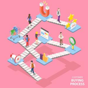 Adomik True Buyer agencies