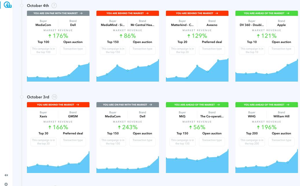 Adomik-Benchmark-Market-Alerts
