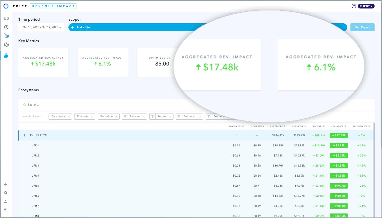 Adomik Price Revenue Impact UI_Zoomed_website