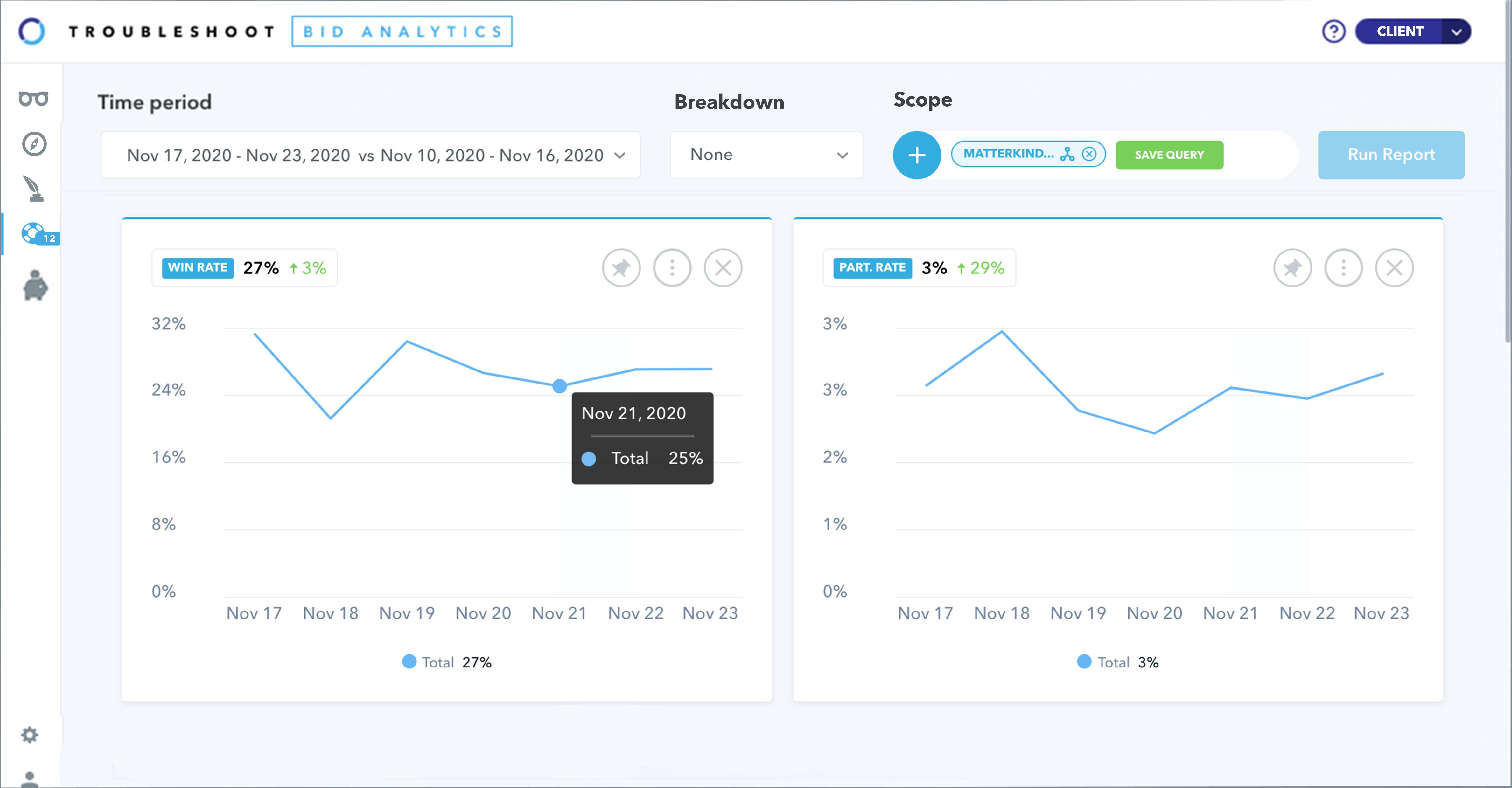 Adomik_Troubleshoot_UI_image_Charts