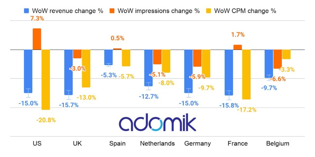Adomik All markets Digest 8 April 2020